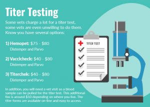 dog vaccinations and titer testing